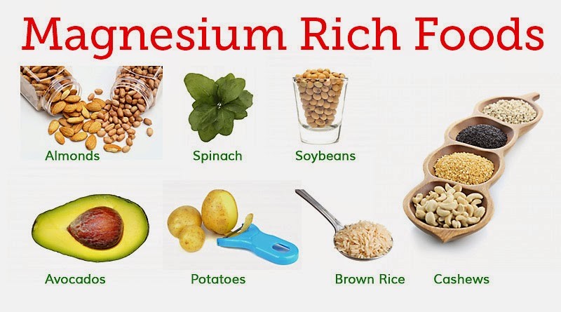 Magnesium and Health in Women Over 40